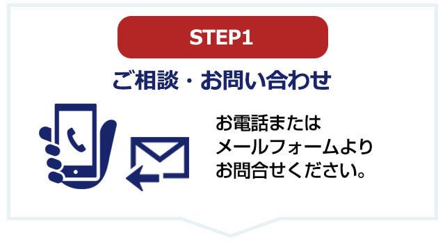 STEP1ご相談・お問い合わせ。お電話またはメールフォームよりお問合せください。