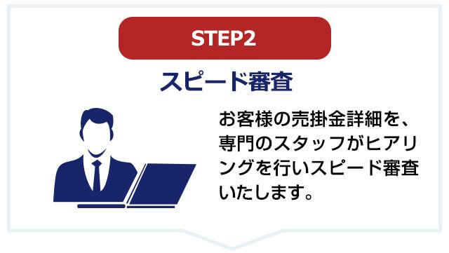 STEP2 スピード審査。お客様の売掛金詳細を、専門のスタッフがヒアリングを行いスピード審査いたします。