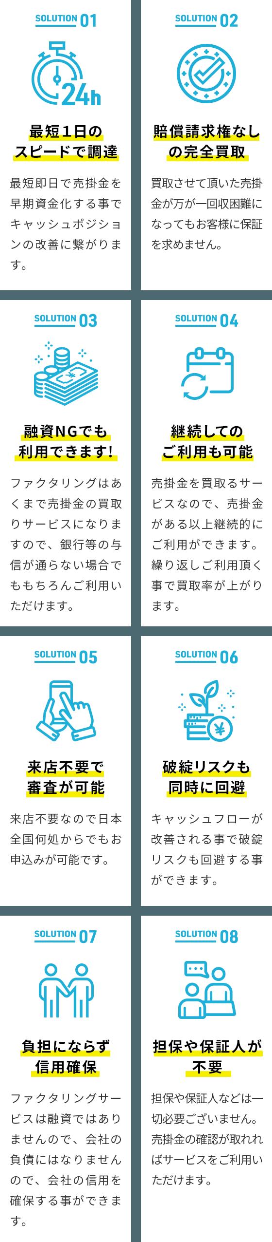 SOLUTION:解決方法
