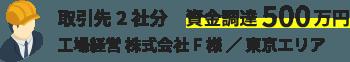 工場経営 株式会社 F様 / 東京エリア